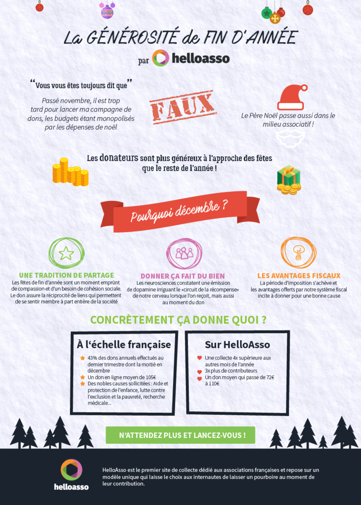infographie-don-association-France-fin-2016