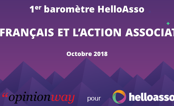 les Français et les associations HelloAsso avec Opinionway