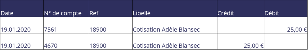 compta adhésions association